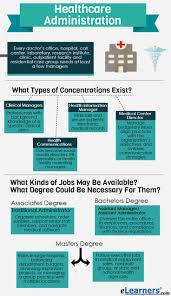 Medical Office Assistant Resume Examples by Best 25 Office Administration Jobs Ideas On Pinterest Office
