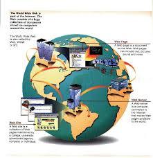 منتدى أخبار التقنية المعلوماتية والتكنلوجية