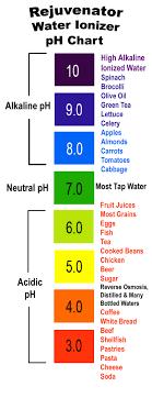 external image pH_Color_Chart_Large.jpg