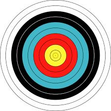 target-knowledge