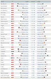 2010-college-football-bowl-
