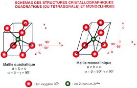 zirkoonoxide, ZrO2, zirconium (IV) oxide gecalcineerd, Zirconic anhydride, zirkoniumdioxide, CAS # 1314-23-4, zirkoniumoxide, zirkoniumoxide, ZrO2, zirconium (IV) oxide gecalcineerd, Zirconic anhydride, zirconium dioxide, zirkoniumoxide (zirkonia ) slijtdelen, zirconium oxide (zirconia) motoronderdelen, zirconium oxide (zirconia) machine-onderdelen, zirconium oxide (zirconia) molen media, zirconium oxide (zirconia) vuurvaste materialen, zirconium oxide (zirconia) keramische pigmenten, zirconium oxide (zirconia) brandstofcellen zirkoniumoxide (zirkonia) lasers, zirkoniumoxide (zirkonia) condensatoren, zirkoniumoxide (zirkonia) schuurmiddelen,