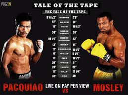 Pacquiao vs. Mosley in the