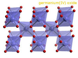 Germanium oxide powder, Germanium monoxide powder, GeO, Germanium dioxide powder, GeO2, Germania, Germanium(IV) oxide