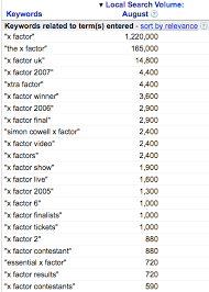 tool: The X Factor results