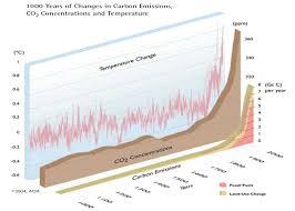 Klimaendringer%100ny.jpg