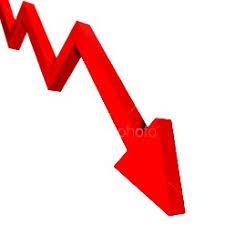 Edging towards recession