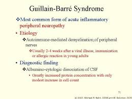 Guillain-Barr� Syndrome