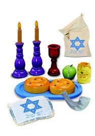 Talk:Rosh Hashanah -