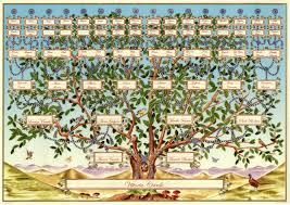 Albero%2520genealogico Ricostruisci il tuo albero genealogico con nati in Trentino dal 1815 al 1923