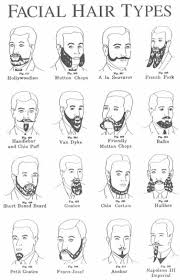 How to Apply Fake Facial Hair : How to Apply a ...
