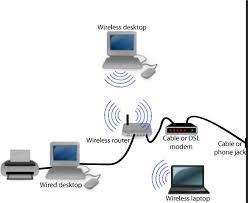 pengaturan jaringan komputer