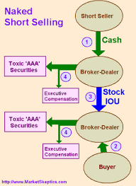 Short Selling, Treasury