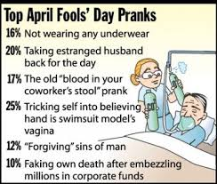 Happy April fools day to all