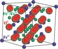 Magnetite, Fe3O4, Black iron oxide, Iron(II, III) oxide, Ferrous ferric oxide, MIL-I-275B, CAS# 1309-38-2, CAS# 1317-61-9 Magnetic oxide, Triiron tetraoxide, Magnetic black, Ferrosoferric oxide, Iron black, Fenosoferric oxide, Black iron BM, Iron(III) oxide, ferro ferric oxide, Black iron sand, Magnetite sand, River sand, Beach magnetite sand, Satetsu, Super paramagnetic iron oxide,