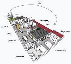 Mogelijke indeling van een seniorenwoning
