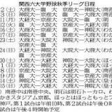 関西六大学野球連盟, 京都産業大学, 関西, 大阪市南港中央野球場, 龍谷大学, 大阪商業大学, 日本