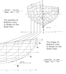 resultado de imagen de free boat blueprints veleros pinterest