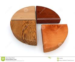 genuine color multi color wood along with color multi color wood