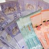 Malaysian ringgit, United States Dollar