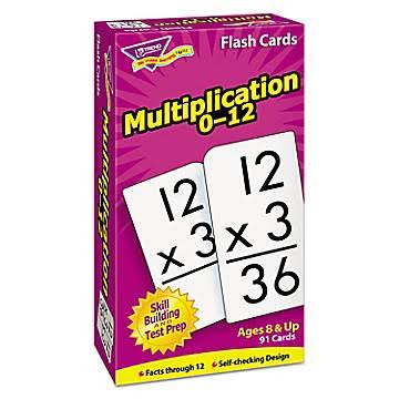 Skill Drill Multiplication Flash Cards