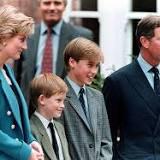 ダイアナ, ヘンリー・オブ・ウェールズ, ウィリアム, チャールズ, イギリス王室