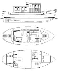 boatplan guide