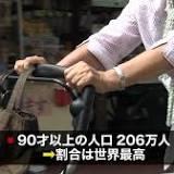 日本, 総務省, 敬老の日, 高齢化社会, 推計人口, 総務