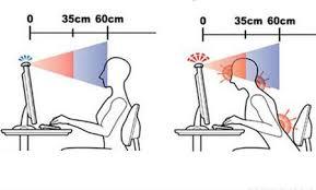 una postura scorretta può esser causa di minor forza e può causare una mancanza di autostima nei confronti delle proprie capacità