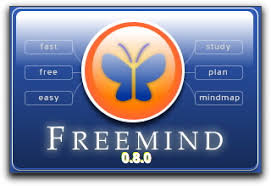 Image result for freemind