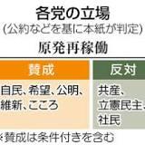 衆議院議員総選挙, 衆議院, 日本