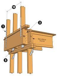 Engineered Floor Joists Uk by Cantilevered Floor Joists U2013 Meze Blog