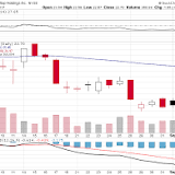 Colgate-Palmolive, Palmolive, Colgate, New York Stock Exchange