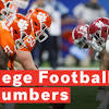College Football 2019: Where to Watch Georgia vs. Tennessee, TV Channel, Live Stream and Odds