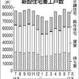国土交通省, 持家派, 日本