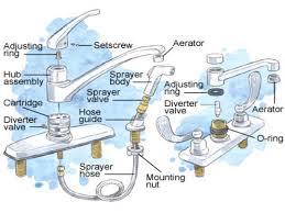 Moen Sage Kitchen Faucet by Sink Faucet With Sprayer Kitchen Sink Sprayer Diverter Valve