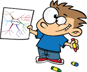 mind mapping with children