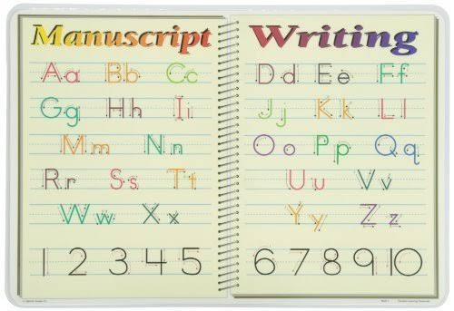 Painless Learning Manuscript Writing Placemat