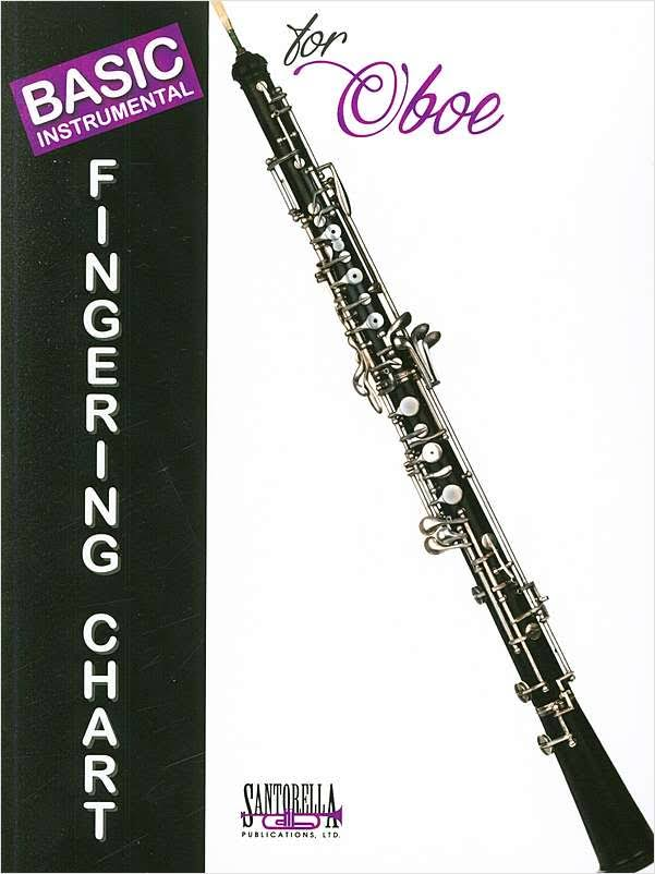 Basic Fingering Chart for Oboe