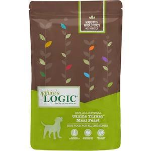 Nature's Logic Canine Turkey Meal Feast, 4.4lb