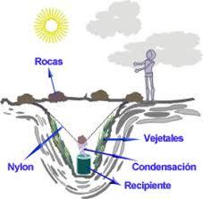 Cómo obtener agua por condensación de la humedad